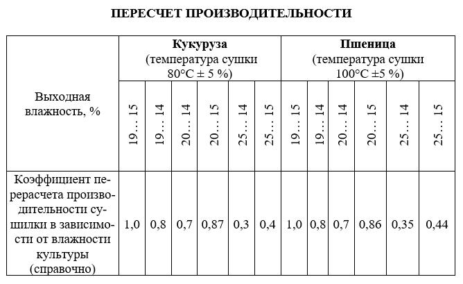 zerno-technika.ru