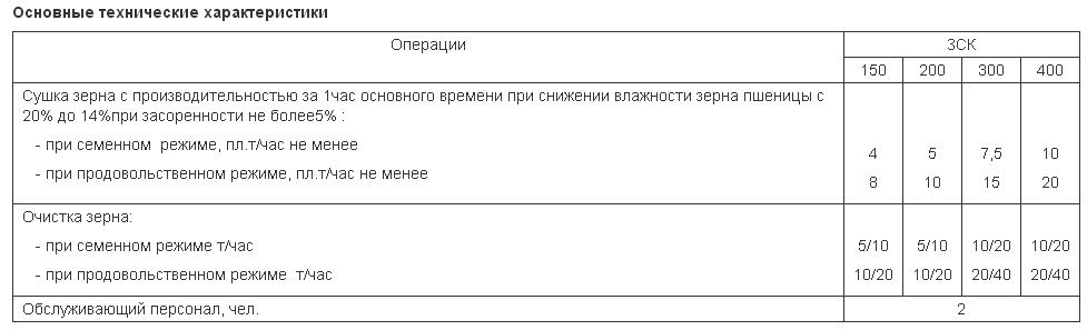 zsk_teh
